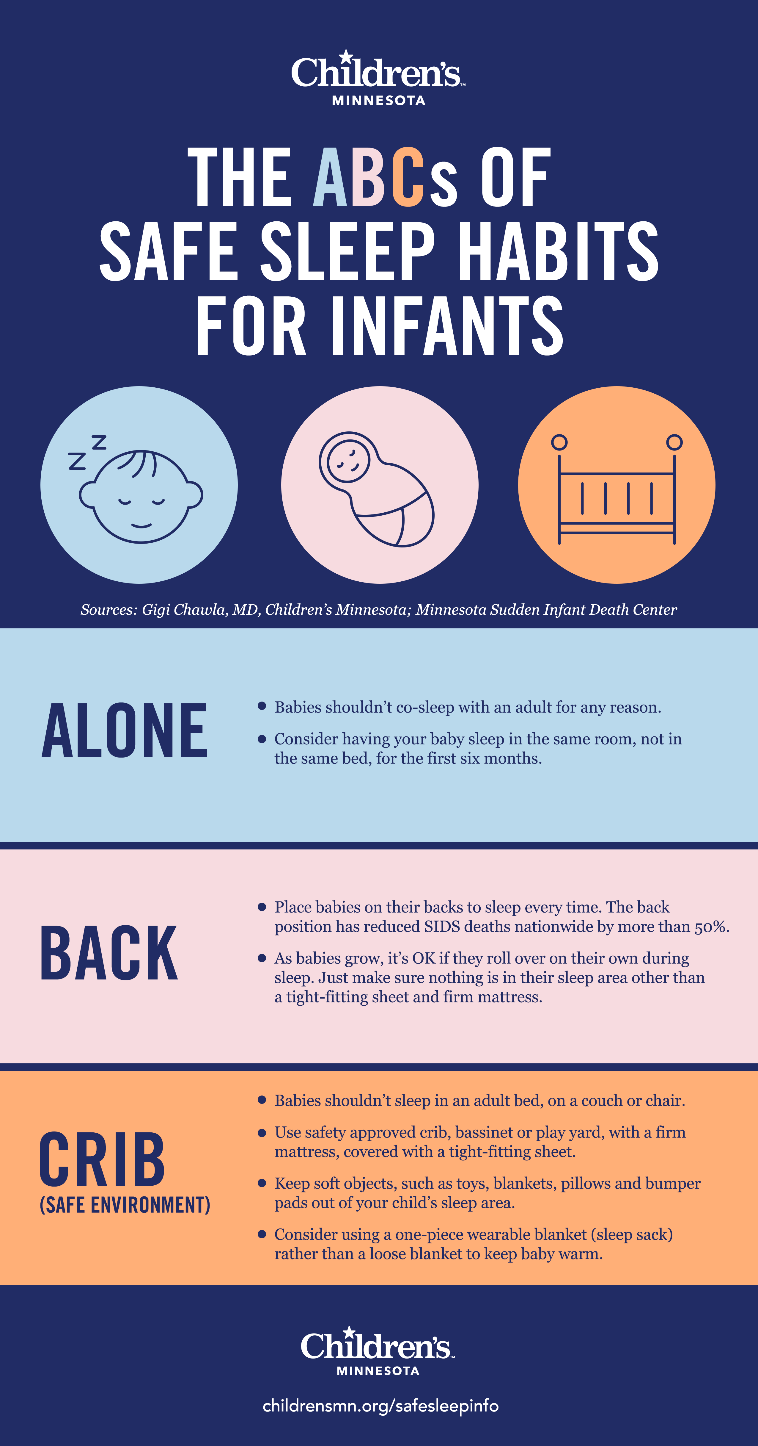 The ABCs of safe sleep habits for infants