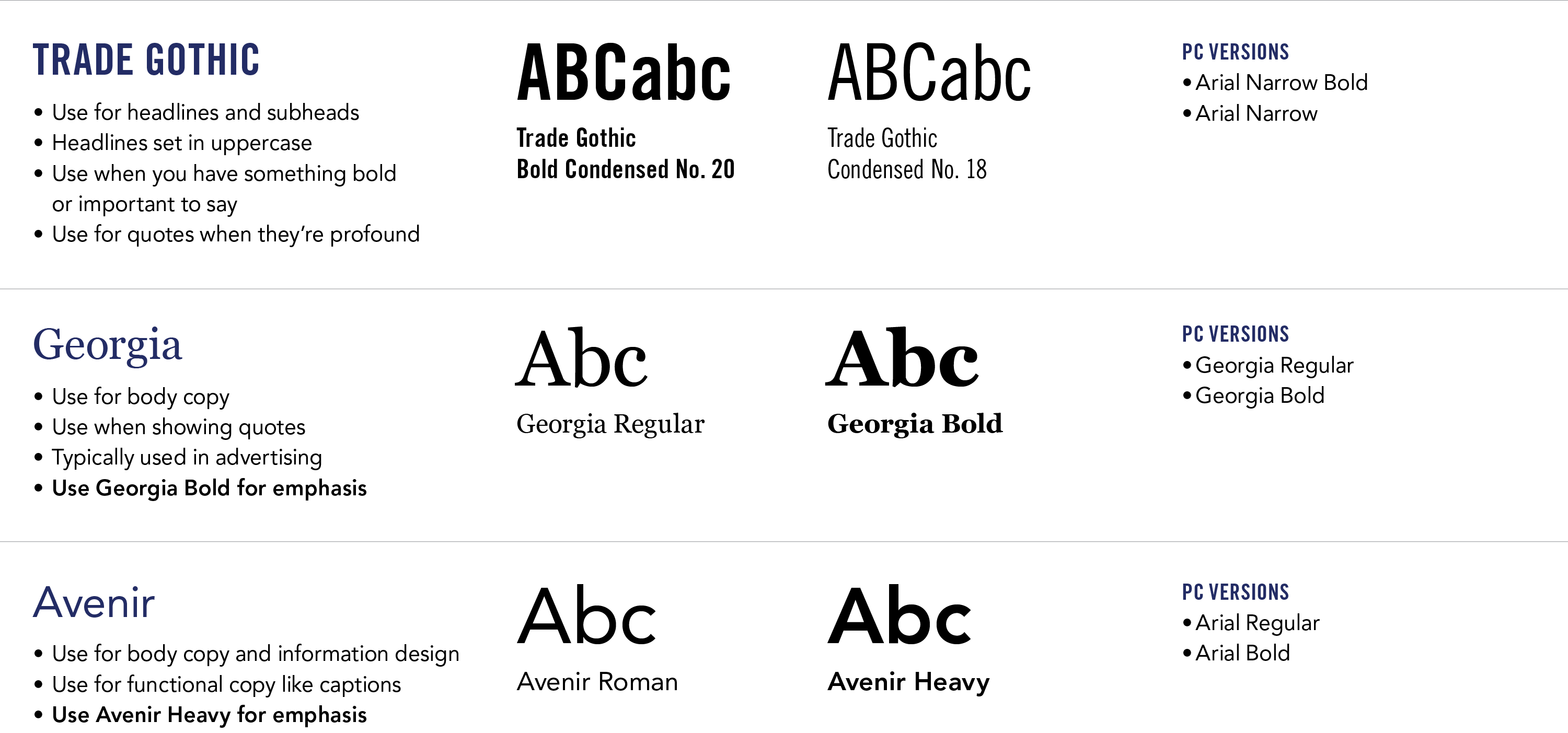 Children's typography guidelines -- Trade Gothic, Georgia, Avenir typefaces