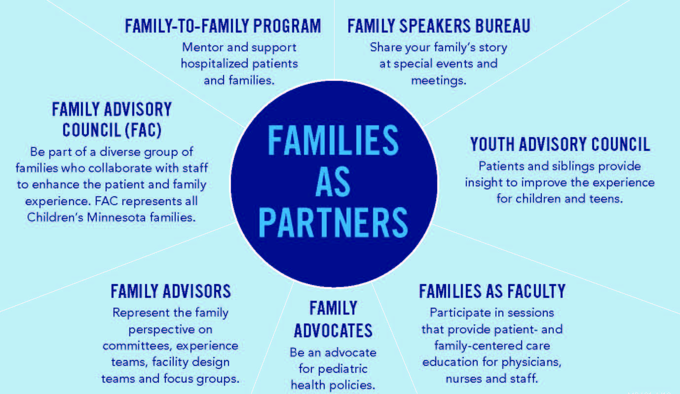 Children's Minnesota families as partners pathways