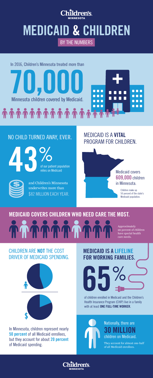 m0906_int_adv_advocacy-communication-plan_infographic
