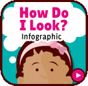 How Do I Look Infographic